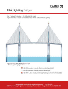 FAA lighting requirements for bridges