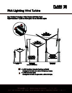 FAA wind turbine lights