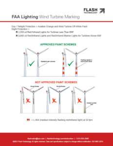 FAA wind turbine lights and markings