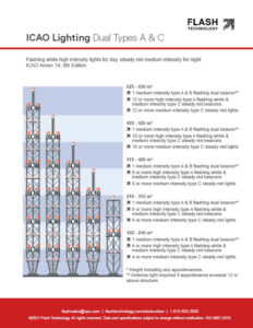 ICAO high intensity type A and medium intensity type C dual tower lighting