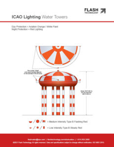 ICAO water tank lighting and paint