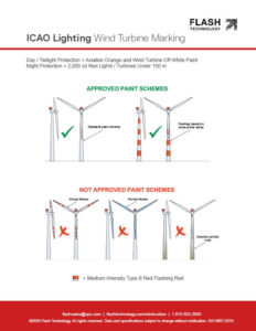 ICAO wind turbine paint schemes
