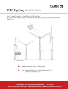ICAO wind turbine lighting