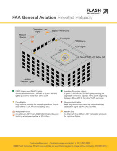 FAA lighting requirements for general aviation elevated helipads