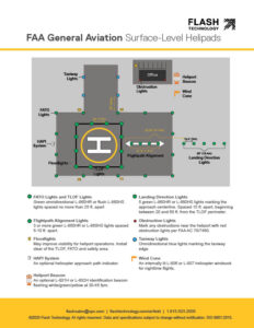 FAA lighting requirements for general aviation surface-level helipads