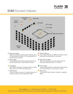ICAO lighting regulations for elevated helipads