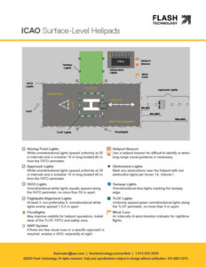 ICAO surface helipad light requirements