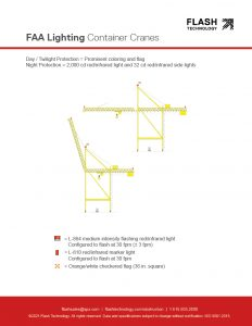 FAA lighting for temporary structures: container cranes